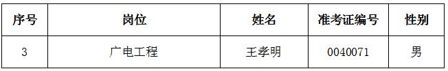补录体检、考察人员名单公布公告20190812.png